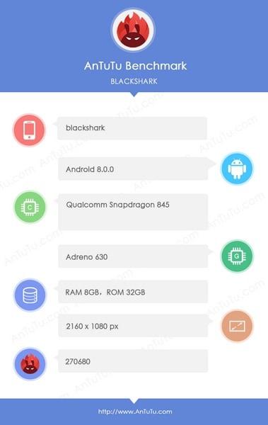 AnTuTu рейтинг Xiaomi Black Shark