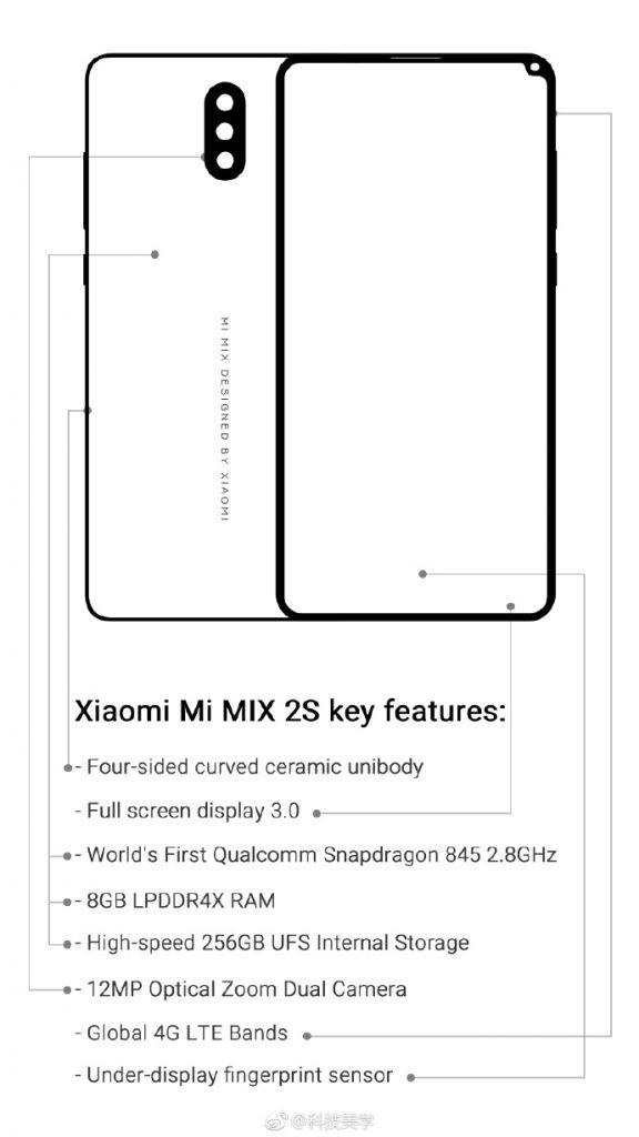 Ключевые особенности Xiaomi Mi Mix2s